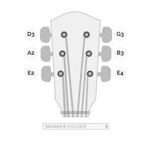 Accordeur guitare en ligne