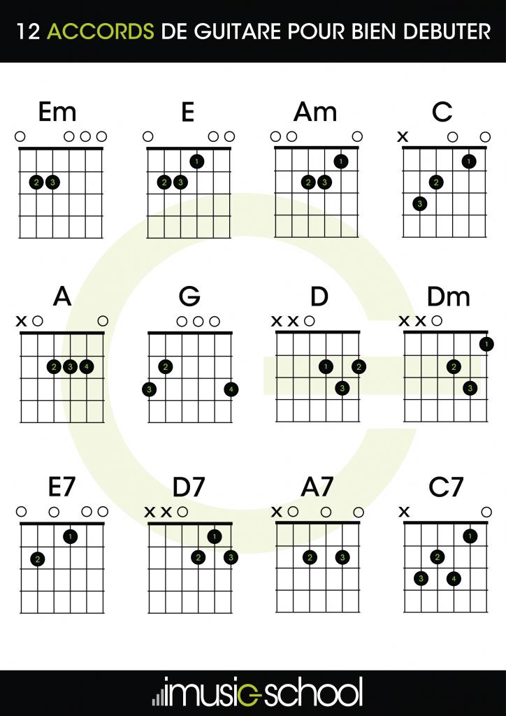 Guitare Débutant - 12 accords pour bien débuter la guitare