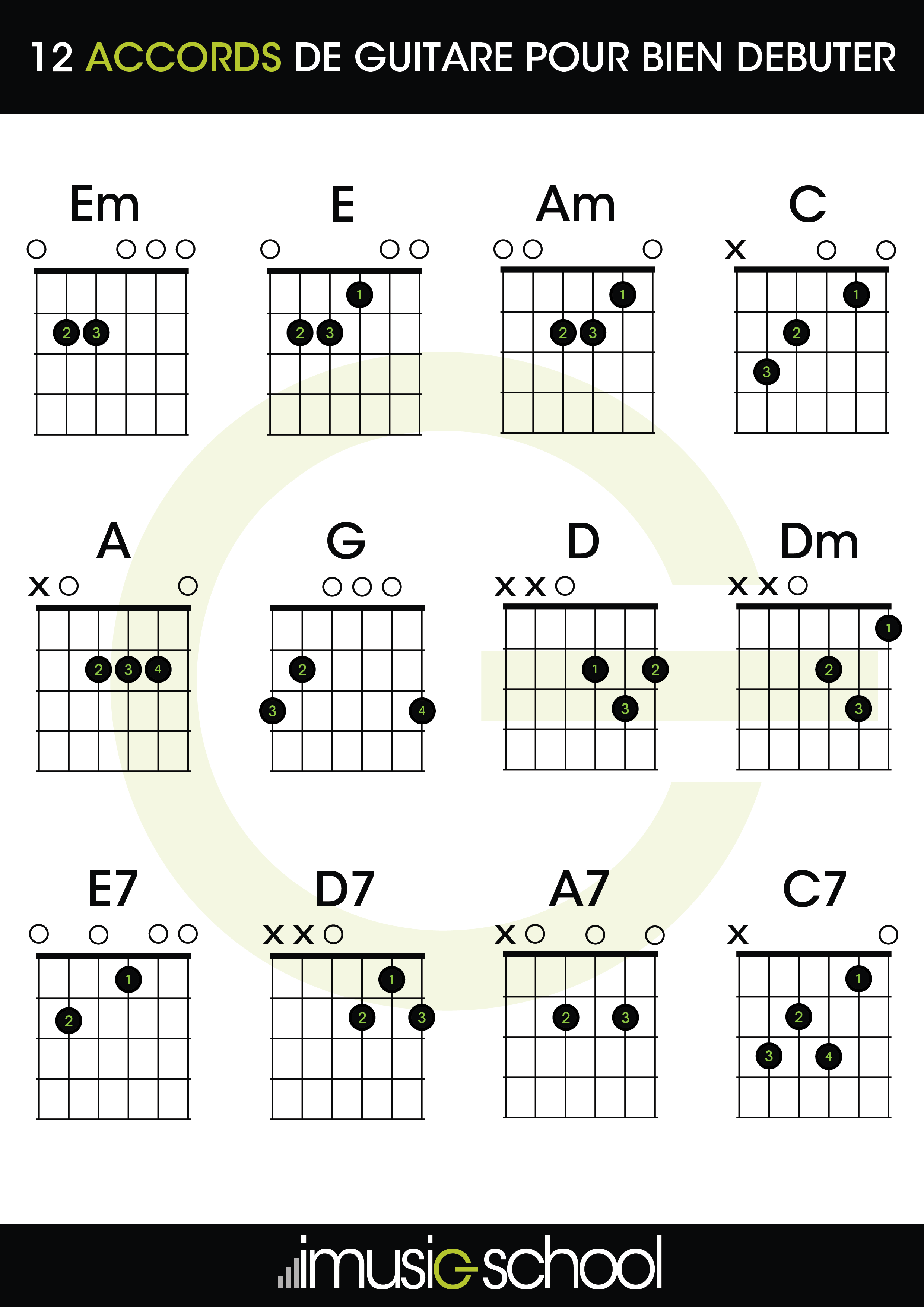 Beginner Guitar Chords   15 guitar chords you must know   imusic ...