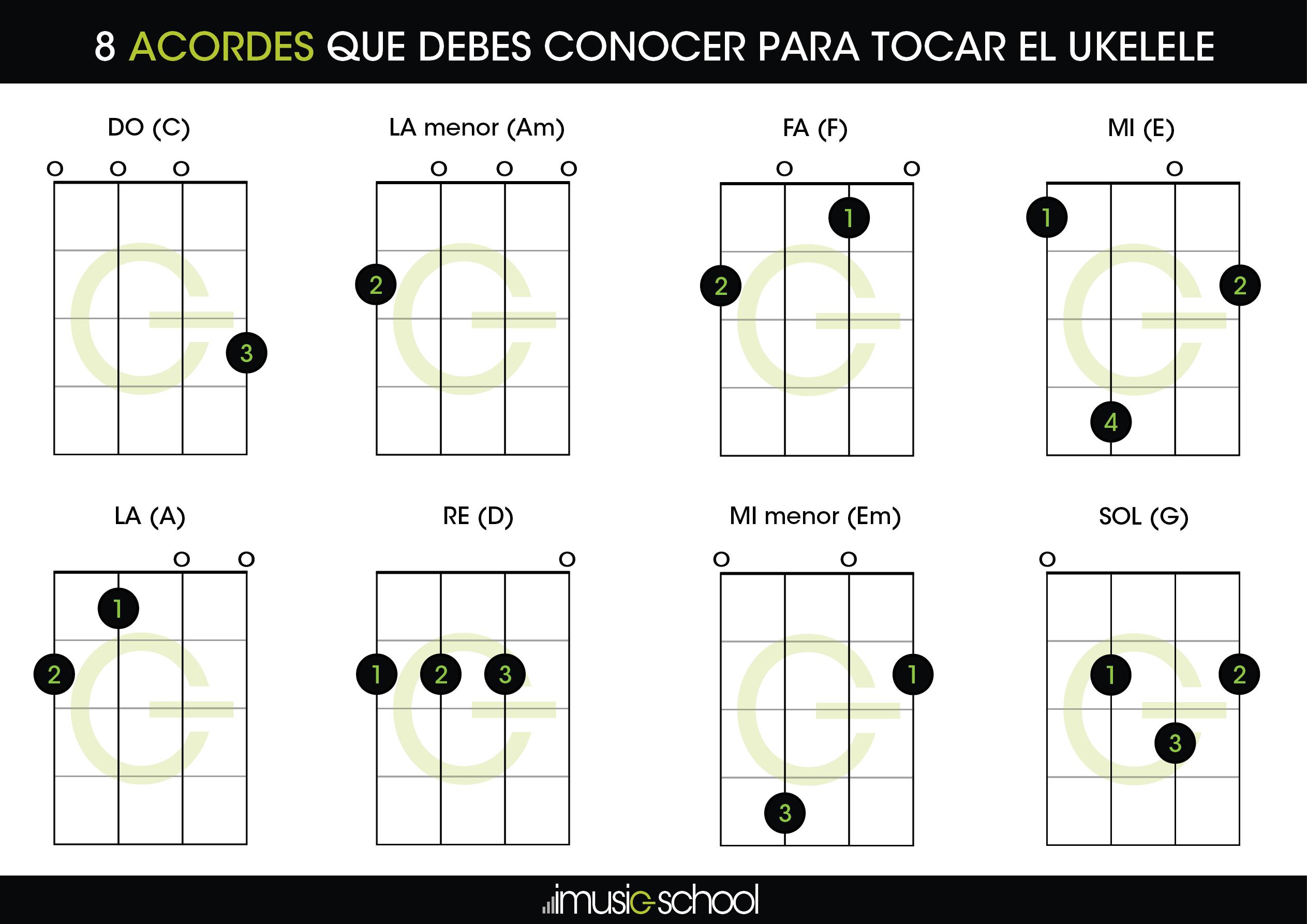 8 acordes que debes conocer para tocar el ukelele