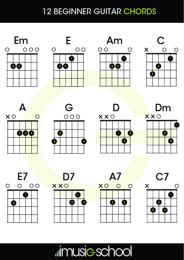 Beginner Guitar Chords 12 Guitar Chords You Must Know Imusic School